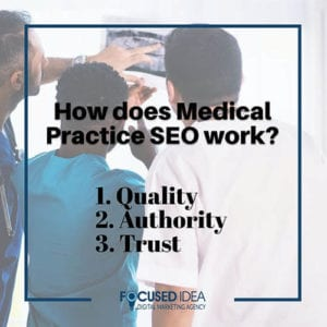 Medical practice SEO is simple to understand