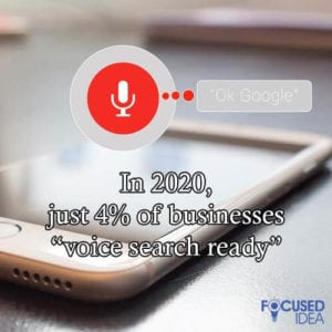 In 2020, just 4% of businesses are VSO ready
